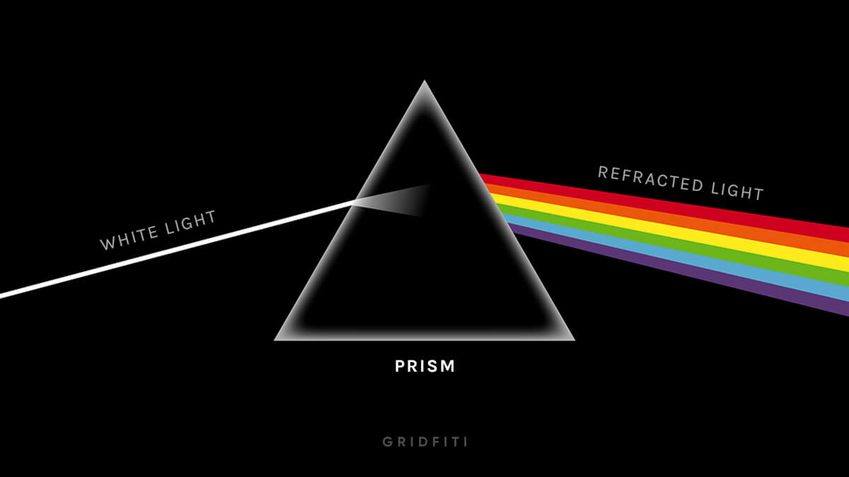 What is a Photography Prism