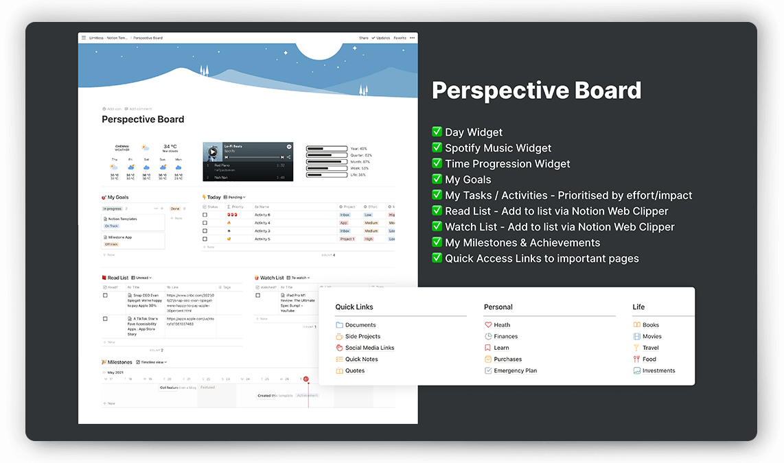 Notion Dashboard for Self Improvement