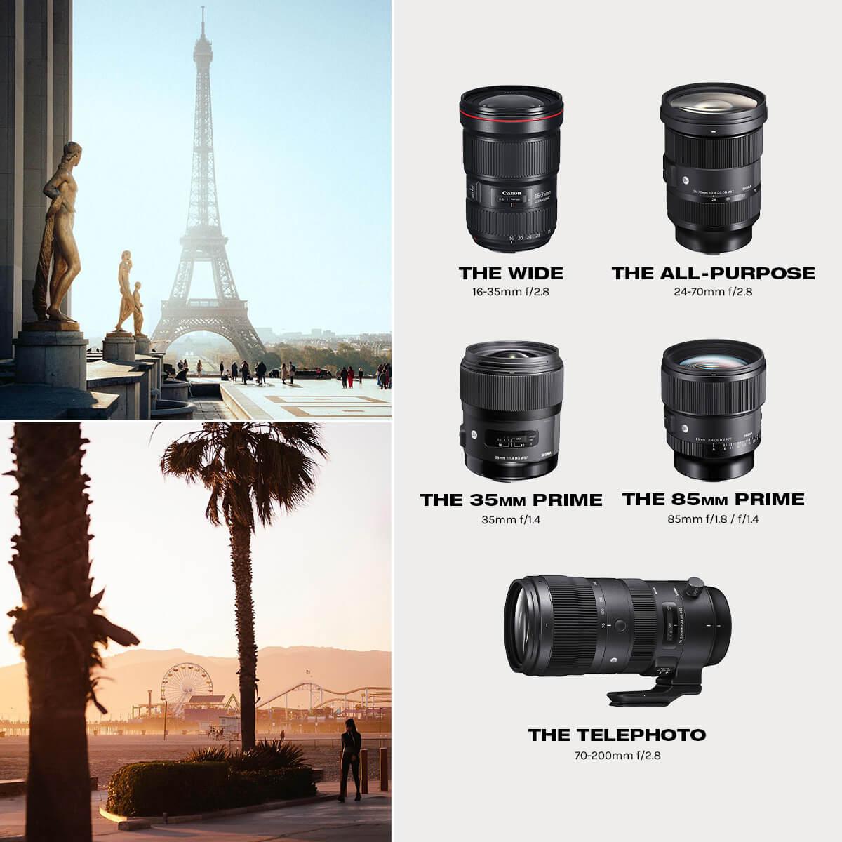 Best Lenses for Travel